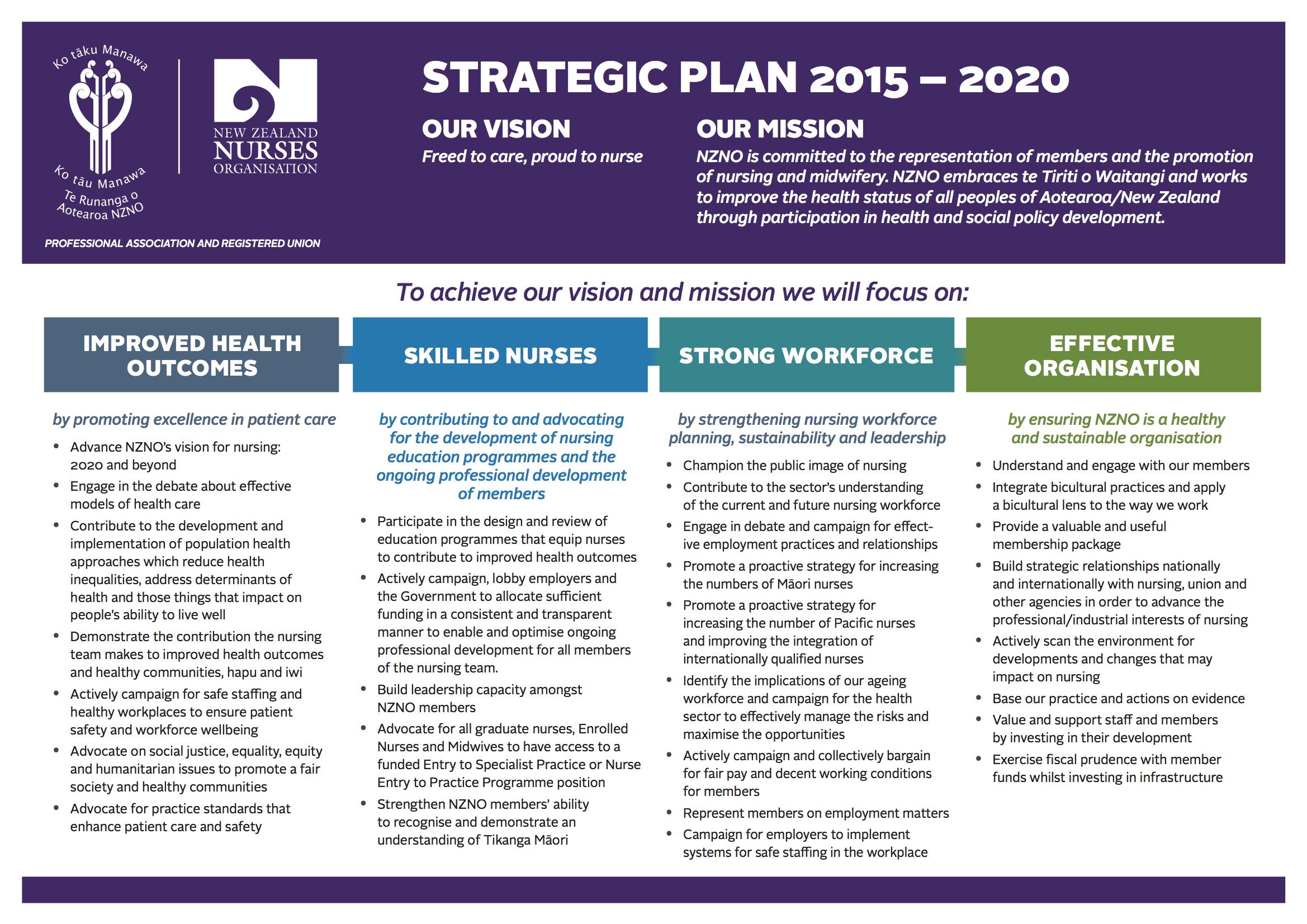 Draft NZNO Strategic Plan 2015-20 Part A for AGM